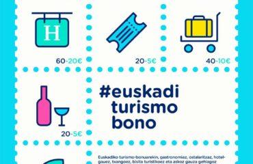 Euskadi Turismo Bono